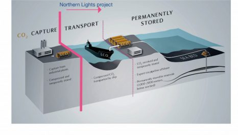 Equinor and OGE launch hydrogen project