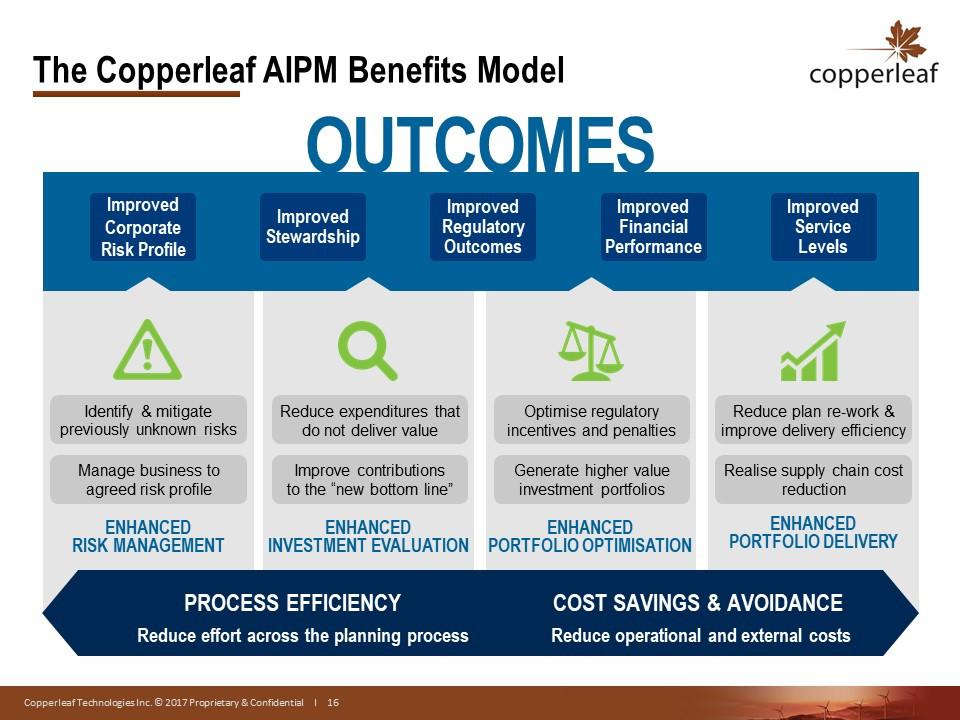 Copperleaf Webinar Benefits Model AIPM