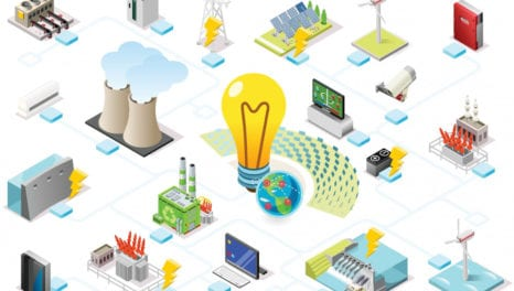 How flexibility markets can drive the energy transition