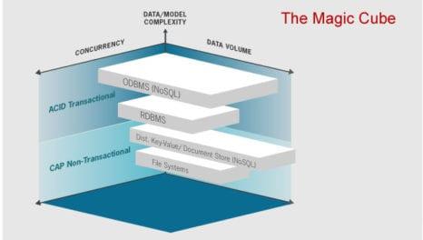 Data Rich, Information Poor