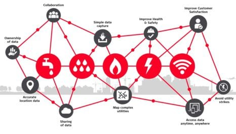 Shape the future: Achieve a digital utility network
