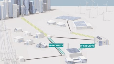 Using mGuard in the energy industry