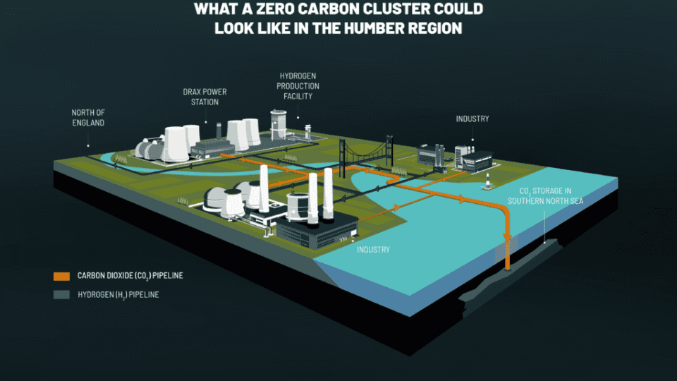 Humber plan for 2040 zero carbon cluster centres on Drax