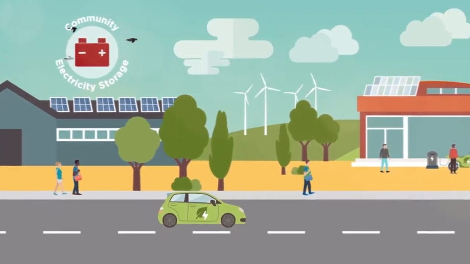 FutureSmart – A smart grid for all
