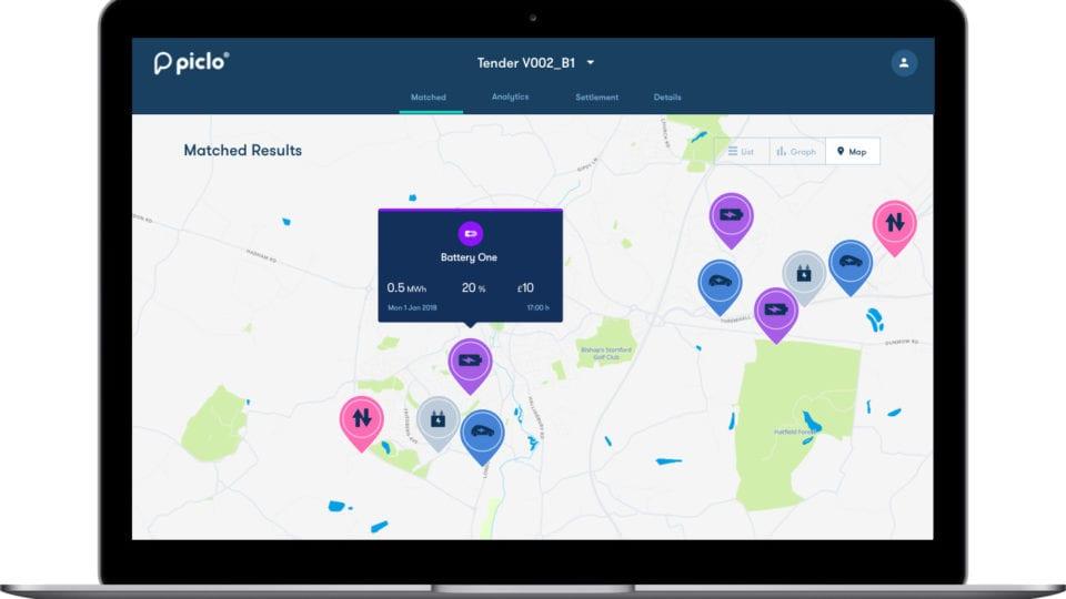 SSEN and Open Utility partner to trial smart grid platform