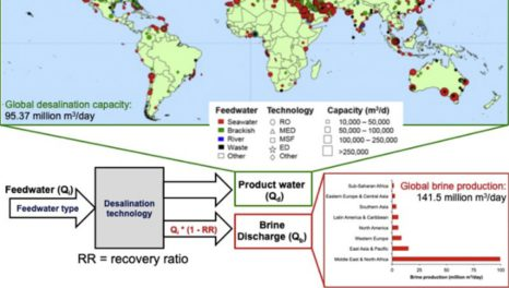 UN urges desalination industry to improve on brine