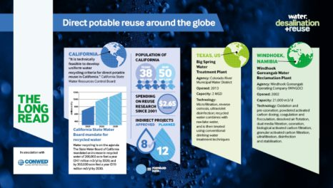 The Long Read: Do we have the technology for potable water reuse?