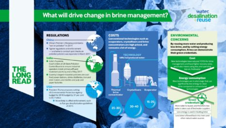 The Long Read: Where's the innovation in brine treatment?